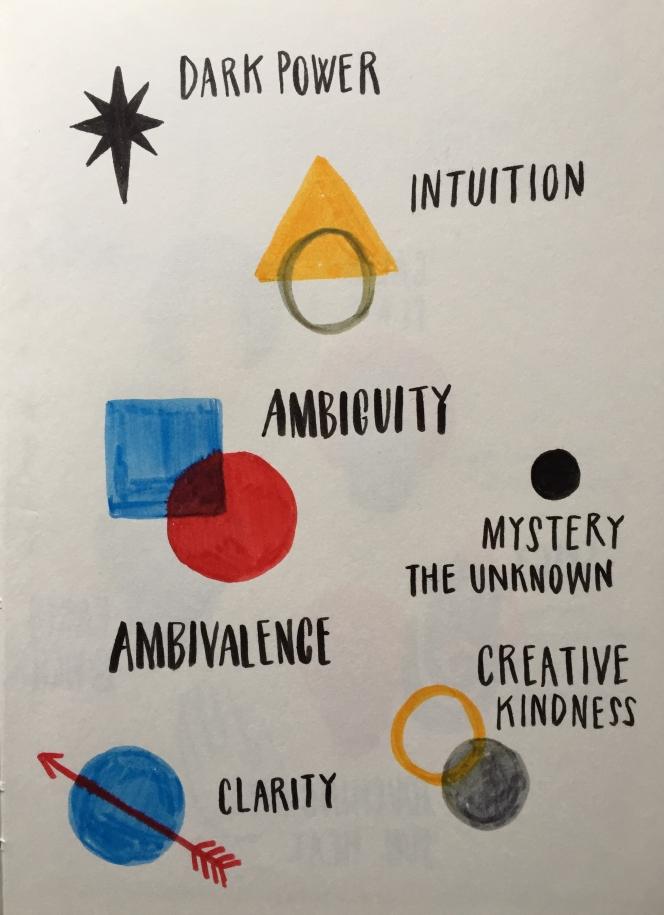 Sketchbook Symbols